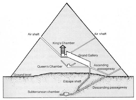 the great pyramid of ancient egyptdiagram pyramid great jpg