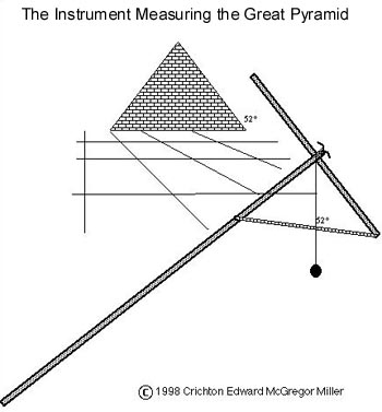 Gau-instrument-measuring-Great-Pyramid.jpg